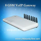 8 GSM VoIP/gsm voip gateway with H.323 and SIP,support 850MHz, 900MHz, 1800MHz,1900M Hz,gsm gateway