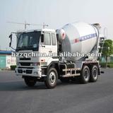 Concrete Mixer Truck (8-10m3)
