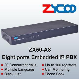 Asterisk IP PBX- 8 FXO/FXS