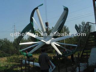 wind turbine 10kw/permanent magnet generator