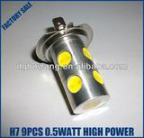 H7 White High Power 4.5W SMD LED Head Light Headlight Fog Bulb Lighting