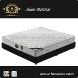 Hotel mattresses for sale