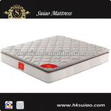 Quilted Top 10-inch Double Bed Mattress