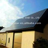 1500W Solar generator for Home