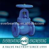 ANSI globe valve