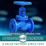 PN10/PN16 Cast iron globe valve