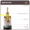 XLPE Insulation Electric Power Cable