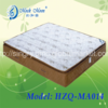 Spring Mattress With Pillow Top