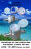 R80 Multi-jet Dry Type Stainless Steel Water Meter