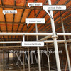 Slab Formwork Scaffolding System Instead of