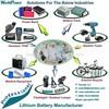 Lithium Ion Battery Li-ion Battery Manufacturer Shenzhen