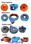Replacment parts for slurry pump
