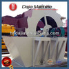 Sand Washer/Sand Washing Machine Price/Sand Washing Plant