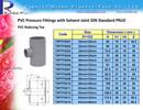 UPVC Fitting DIN Standard (PN10)