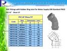 UPVC Fitting Rubber Joint DIN Standard PN10