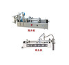 GNC-2B/1B Semi Automatic Viscous Liquid Filling Machine