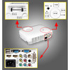 World Advancing RGB 3led light source 3lcd display full hd 1080P led projector