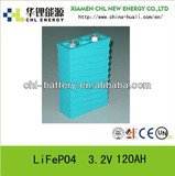 Around 0.3 inner resistance,the best LFP lithium battery from China