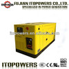 Price of 20kva diesel generator from Fujian Itopowers!