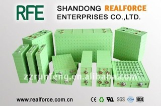 Lithium Battery for Electric Car