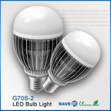 18w led bulb light