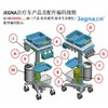 ultrasound mobile cart trolley,Medical trolley for ultrasound device