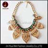 JHW chain necklace,bib necklace,pendant necklace