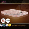 #39 Easy Roll up pocket coil spring mattress,hotel mattress