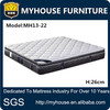 Luxury euro top mattress,latex foam mattress,pocket spring mattress