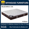 Hot sell mattress,latex foam mattress,pocket spring mattress