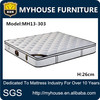 Bed mattress,memory foam mattress,pocket spring mattress