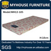 Foam mattress,thin mattress,cheap foam mattress