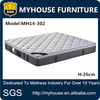 Home furniture,bed mattress,latex foam mattress