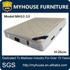 Latex mattress,convoluted foam mattress,spring mattress