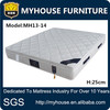 Five star hotel mattress,latex foam mattress,pocket spring