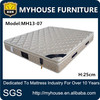 Used hotel mattresses,pocket spring mattress