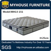 Hotel mattress on sale,memory foam mattress
