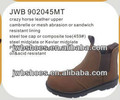 safety shoes factory from chinaland
