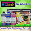 Green eco-solvent pigment ink