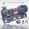 AZ Series Paper Pulp Slurry Pump