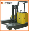 1.5-2.5 Ton Side Loading Electric Reach Forklift Truck (Narrow Aisle) FND1530-2560
