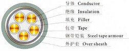 XLPE  insulated  Steel tape armored PVC  sheathed  power  cables