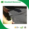 Non Woven Fabric for making mattress