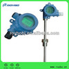 SR TLA smart field temperature transmitter