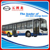 11.65m hybrid city bus(NG&Battery)