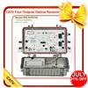 4 outputs CATV Optical Receiver