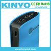 power bank tester,power bank rohs,power bank for ipad/iphone
