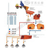 Artificial marble stone production line equipment for sale