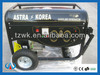 2-6kw WK2900 fish panel portable gasoline generator honda engine hand start, handles and wheels