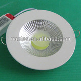 10W COB LED panel light